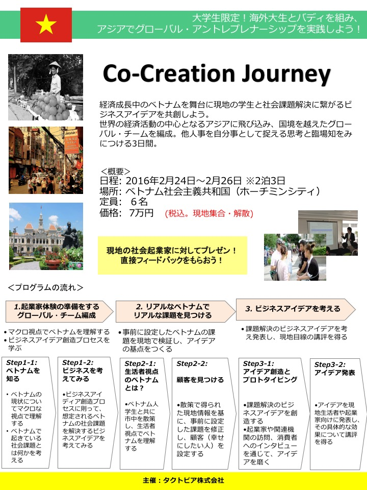 Co-Creation Journey2016spring